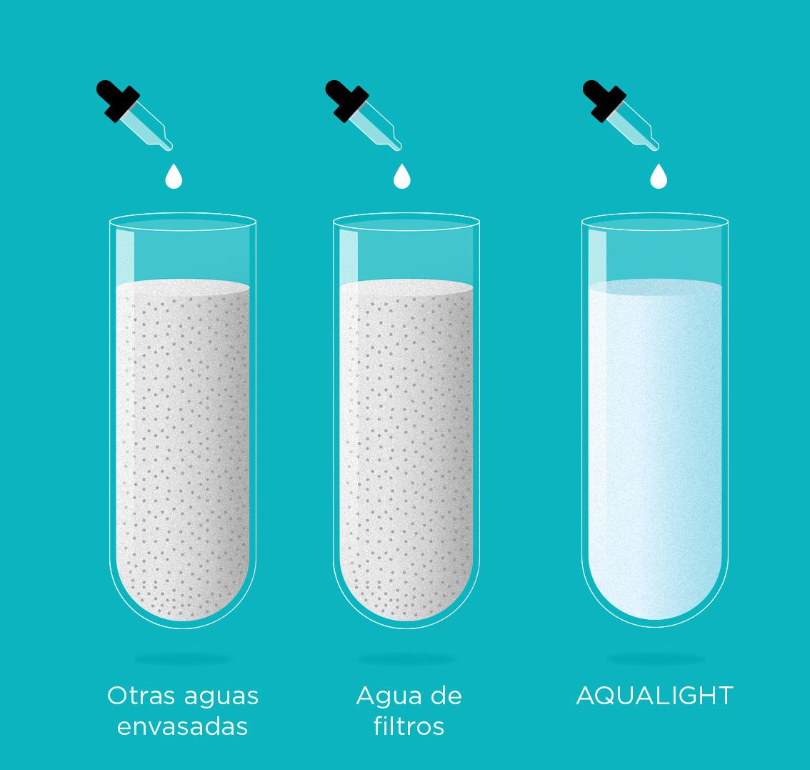 ¿Sabe qué agua está tomando?