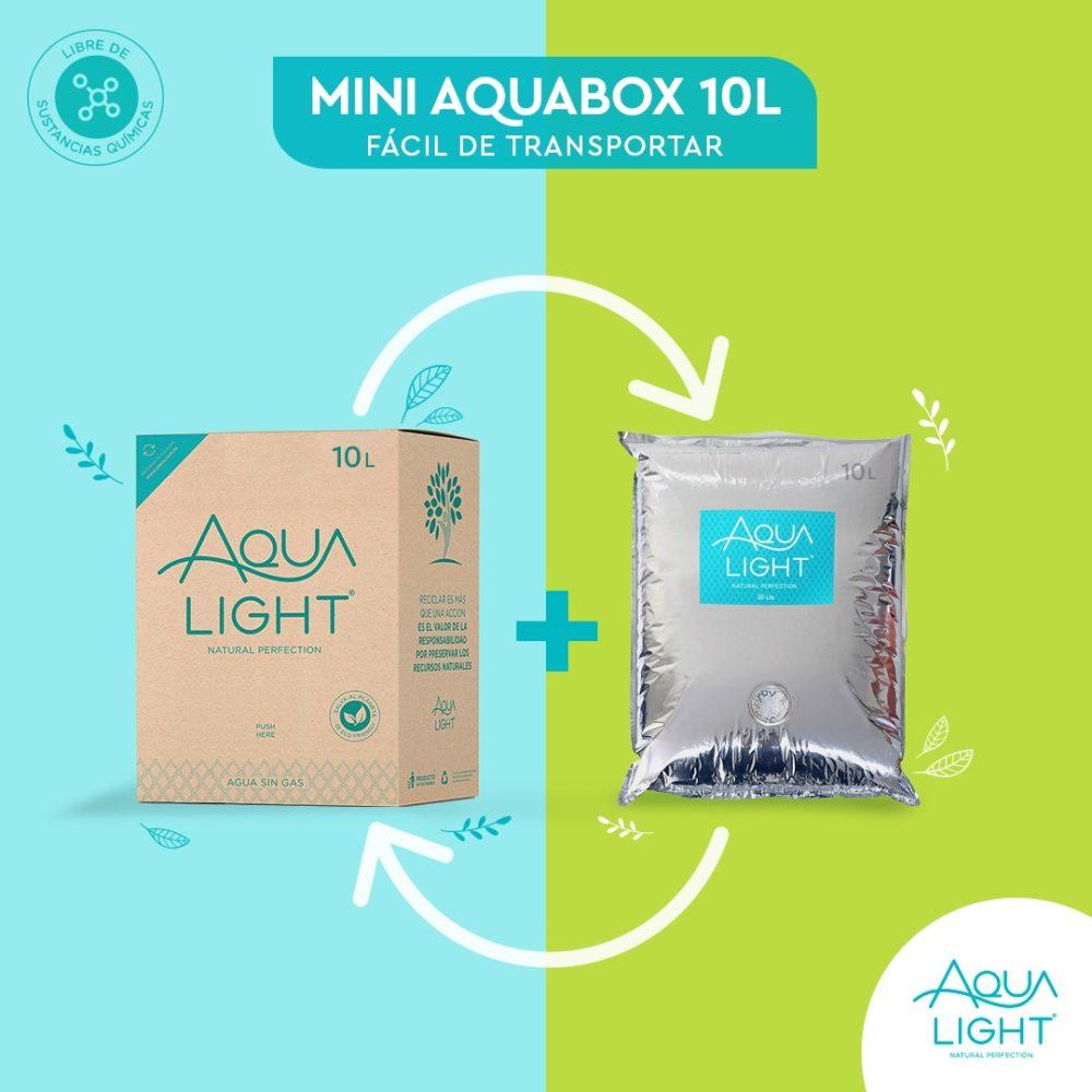 ¡Nuevo! - Mini AquaBox 10 Litros - Delivery Incluido (*)